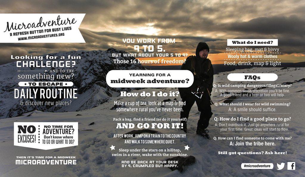Microadventure infographic